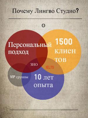 Курсы иностранного языка в Харькове